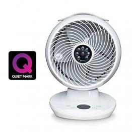 MeacoFan 650 Haushalts-Ventilator, Energieffizienter Ventilator, Extrem leise Ventilator - 1